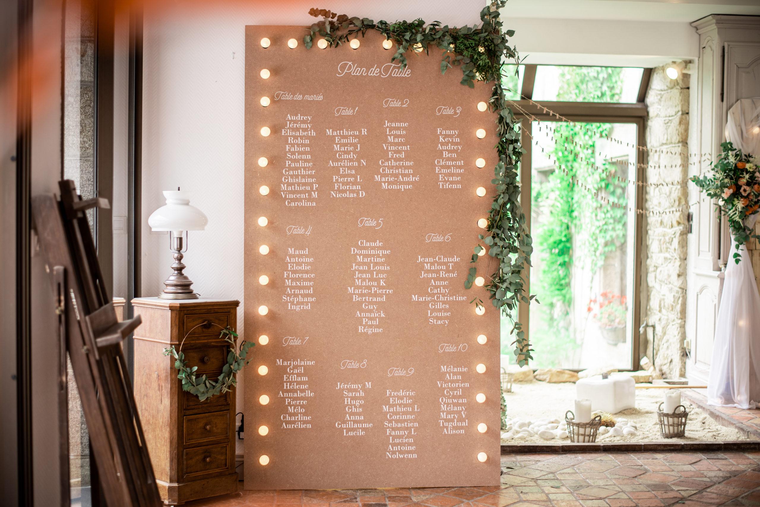 location plan de table guinguette mariage finistère